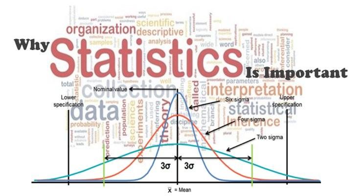 Ödevcim ORG Ekibi İstatistik Soru Çözümü Yaptırma (Ücretli Soru Çözdürme Merkezi)